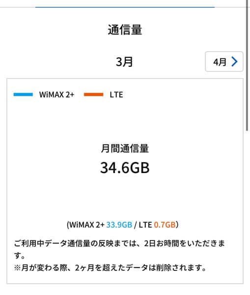 WiMAXを解約してSoftBankのメリハリ無制限に変えた理由