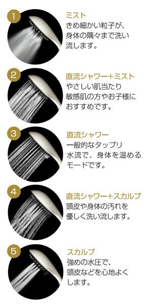 ホリスティック キュア シャワーヘッドとハンディーシャワー IO霧(イオム)。美容師がどちらが良いか考えてみた