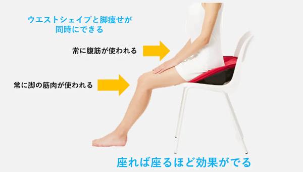 座るだけお腹が凹む椅子が気になる。
