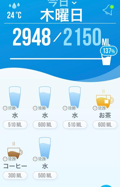 水を飲み始めるのにアプリを使ってみた