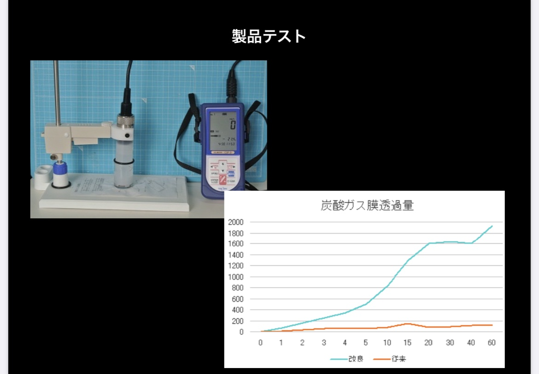 プリマトリーチェ 18サイエンス CO2 ジェルパック